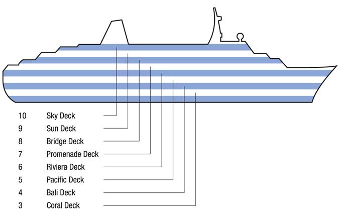Cruise ship deck names cruise amp maritime voyages cruise holidays